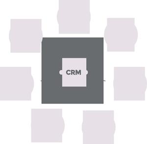 Különböző adatforrások integrálása